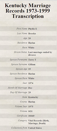 Vital Records: Birth, Marriage, Death (BMD) | Ancestry