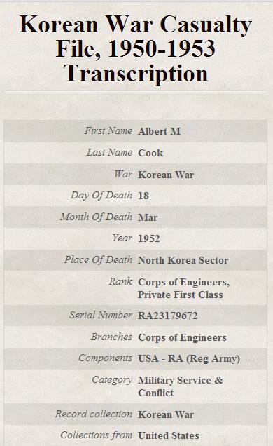 Korean war death toll essay
