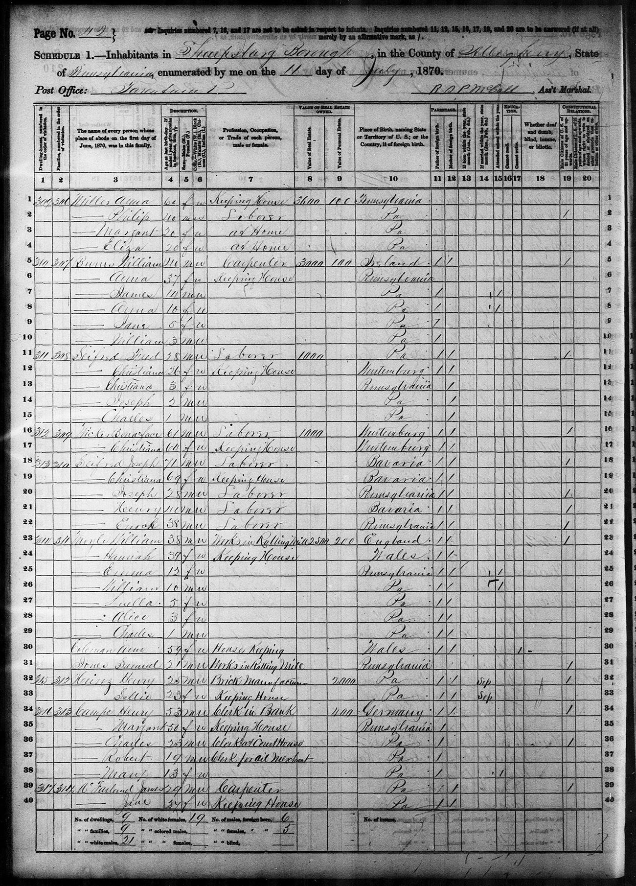 1930 census free uk dating
