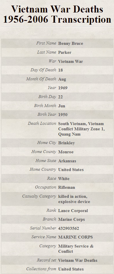 Vietnam War Deaths | findmypast.com
